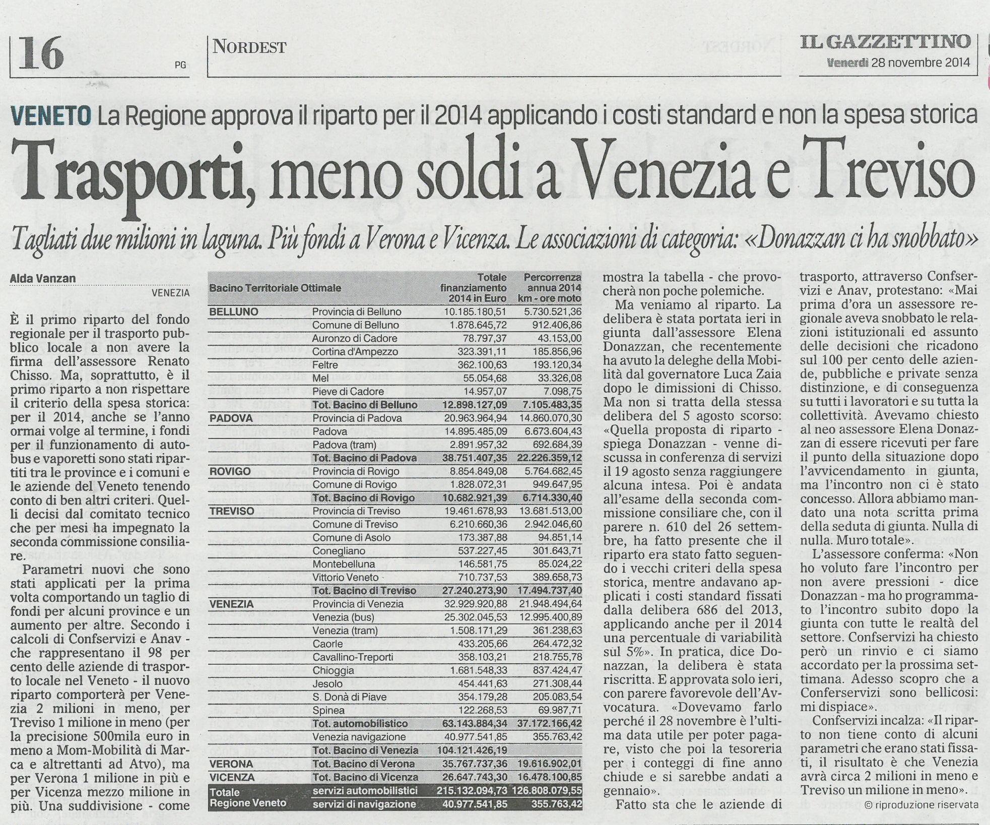 28 novembre 2014 – Il Gazzettino: Trasporti, meno soldi a Venezia e Treviso